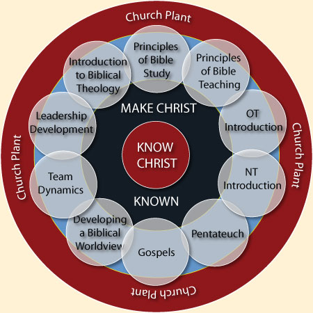 christian worldview scholarly articles